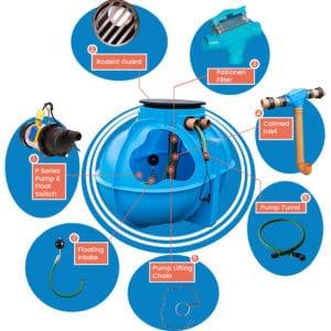 rainwater harvesting garden premium system